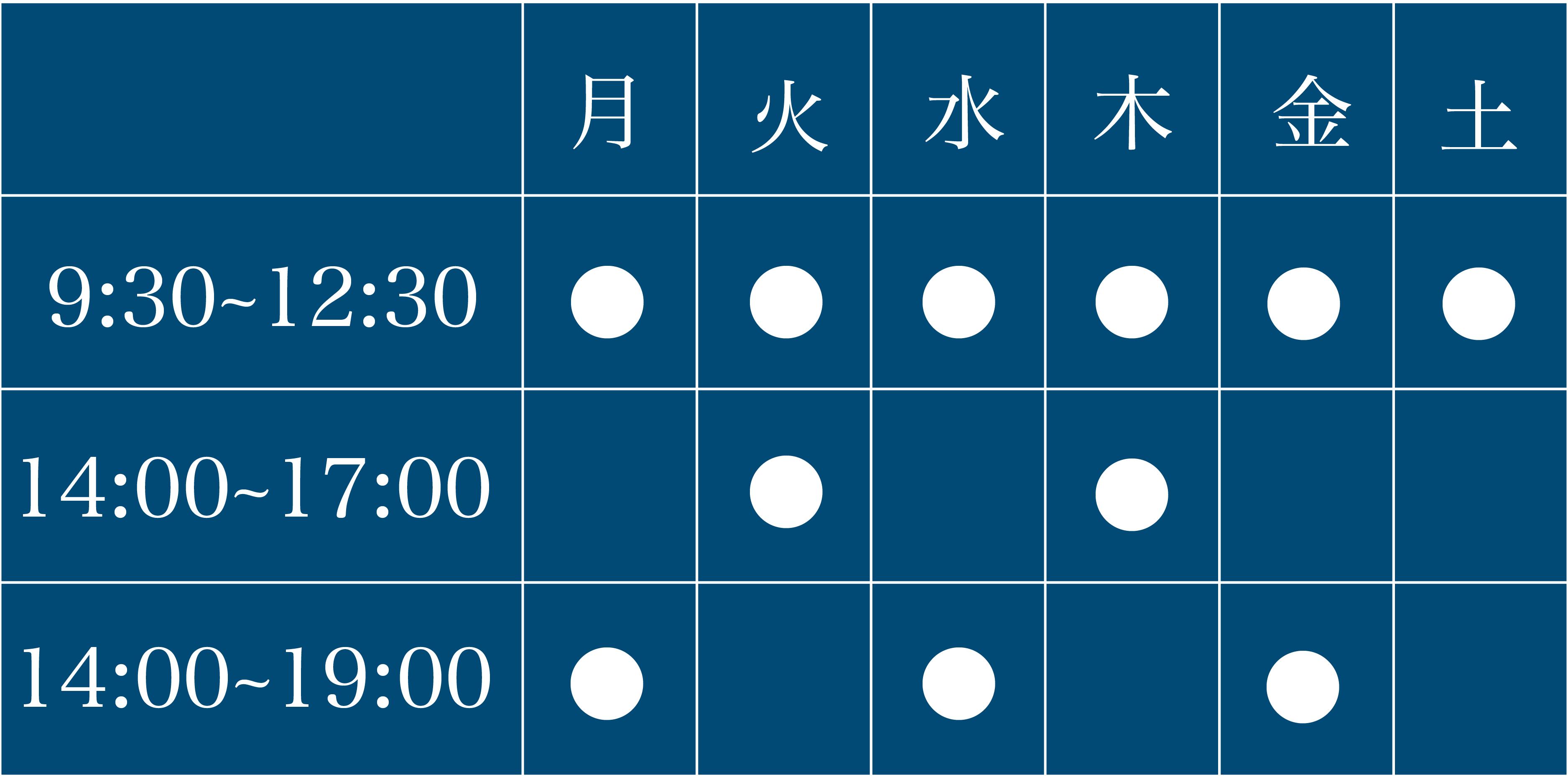 table 02 1 - ブログ